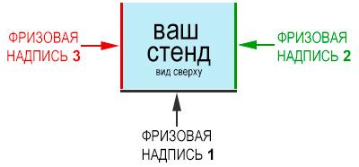 Пример размещения фризовых надписей
